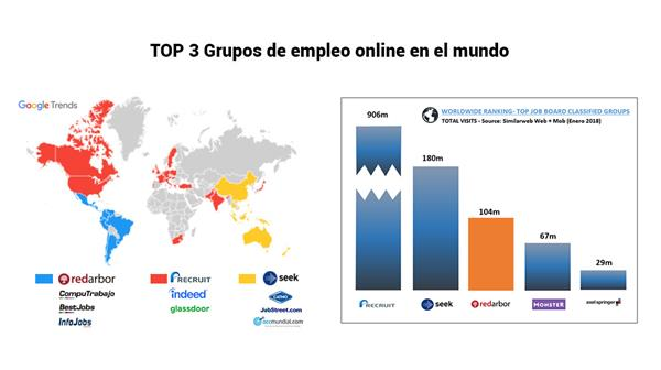 Recruit compra Glassdoor: El sector de empleo online se concentra
